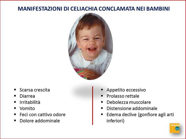 Manifestazioni celiachia nei bambini