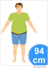 uomo:94cm